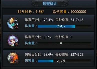 《乱斗西游2》手游 千里眼篝火阵容搭配攻略