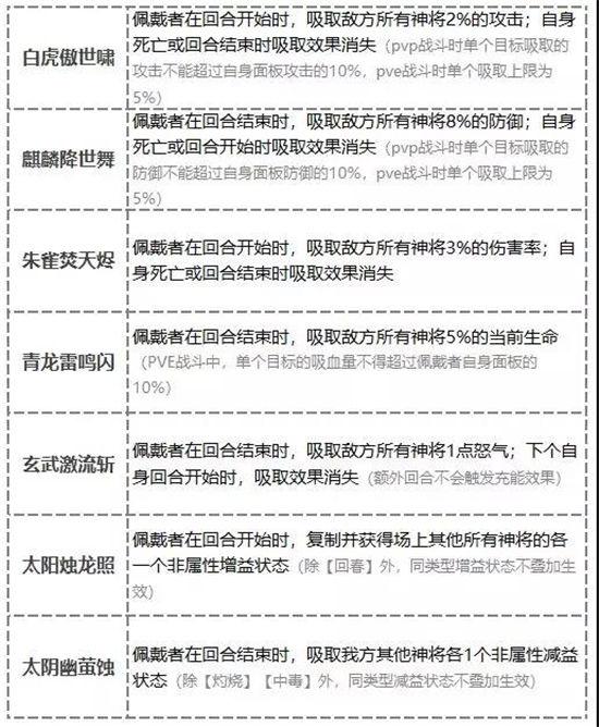 《少年西游记》输出警告!首本紫金法术全解析